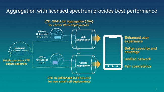 making-the-best-use-of-unlicensed-spectrum-presentation_Page_05_resize